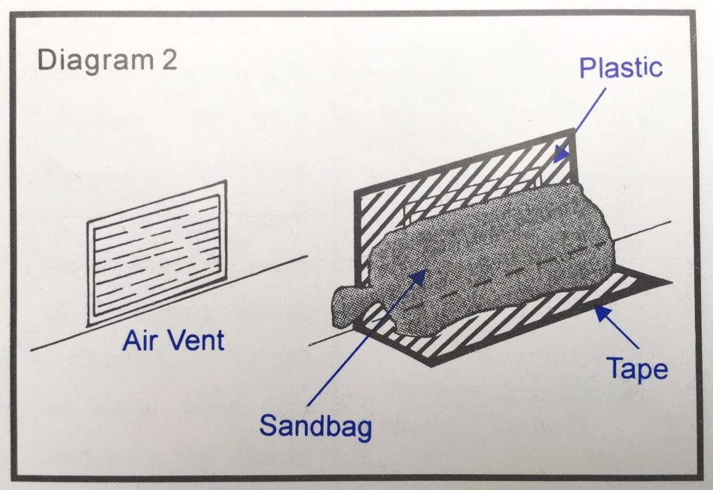 Protect from flooding by covering air vents with sandbags