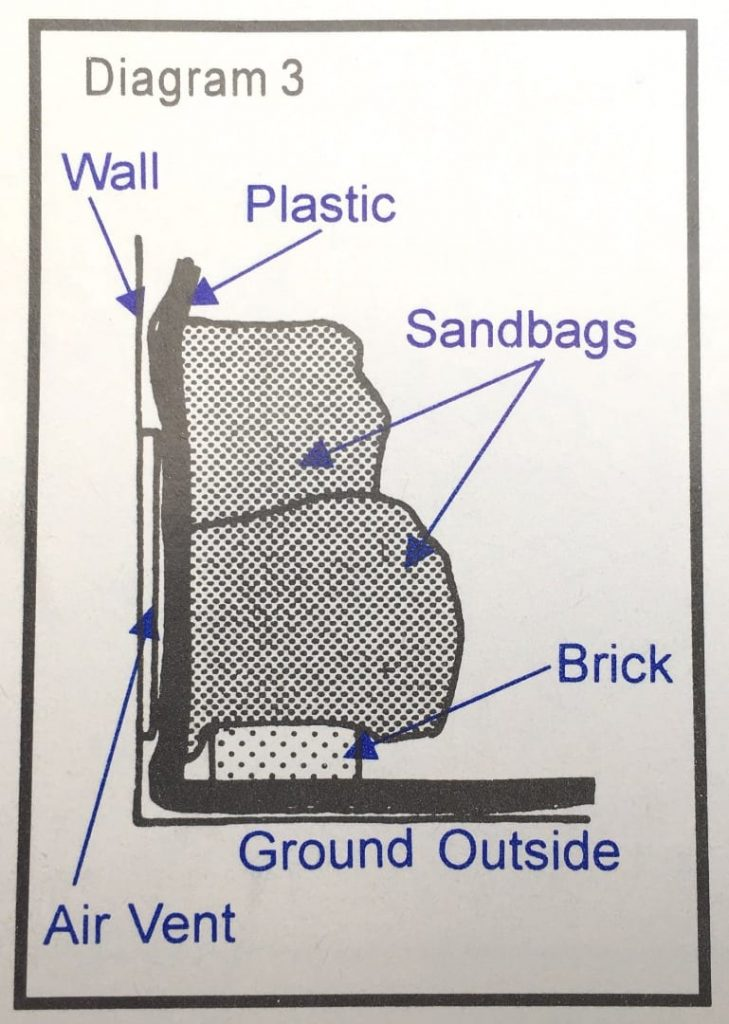 How to raise sandbags to protect higher air vents against flooding